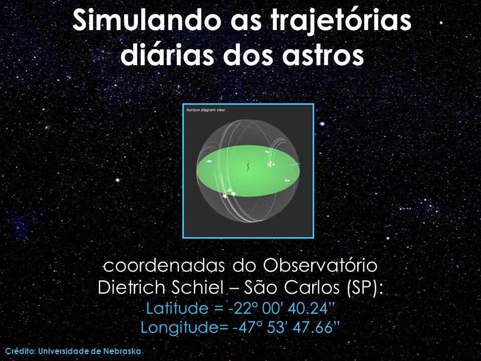Simulando as trajetórias diárias dos astros