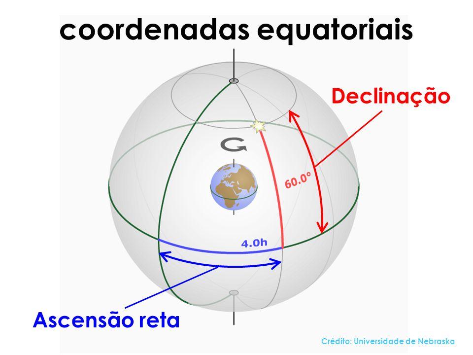 coordenadas equatoriais