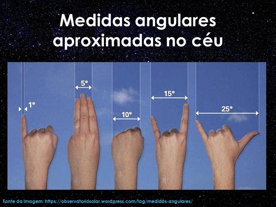 Medidas angulares aproximadas no céu