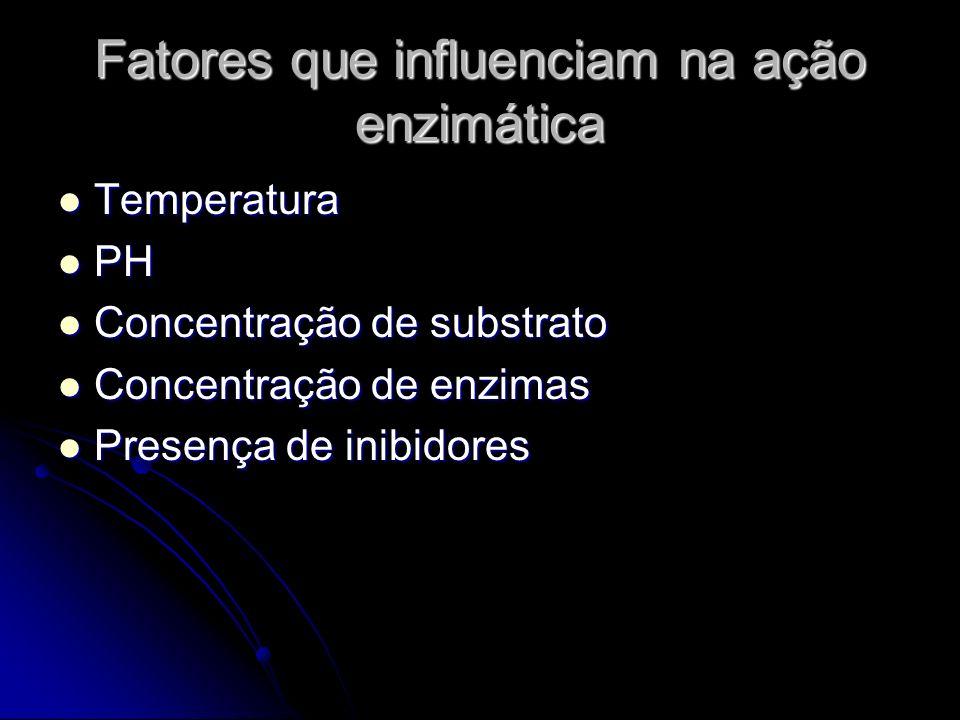 Fatores que influenciam na ação enzimática