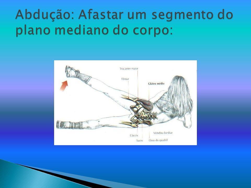 Abdução: Afastar um segmento do plano mediano do corpo: