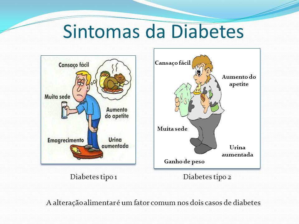 Sintomas da Diabetes Diabetes tipo 1 Diabetes tipo 2