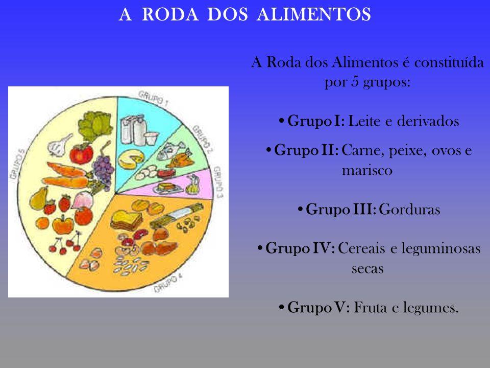 A RODA DOS ALIMENTOS A Roda dos Alimentos é constituída por 5 grupos: •Grupo I: Leite e derivados.