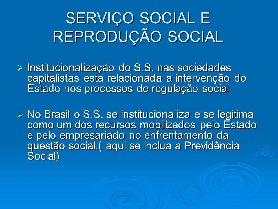 SERVIÇO SOCIAL E REPRODUÇÃO SOCIAL