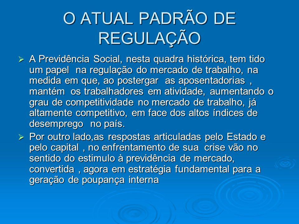 O ATUAL PADRÃO DE REGULAÇÃO