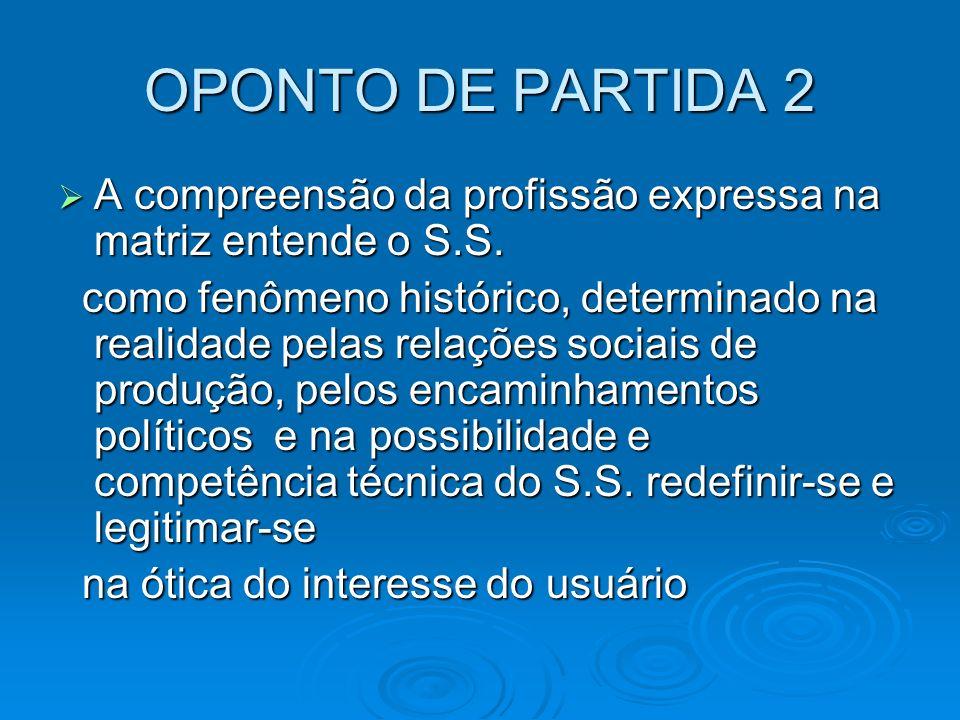 OPONTO DE PARTIDA 2 A compreensão da profissão expressa na matriz entende o S.S.