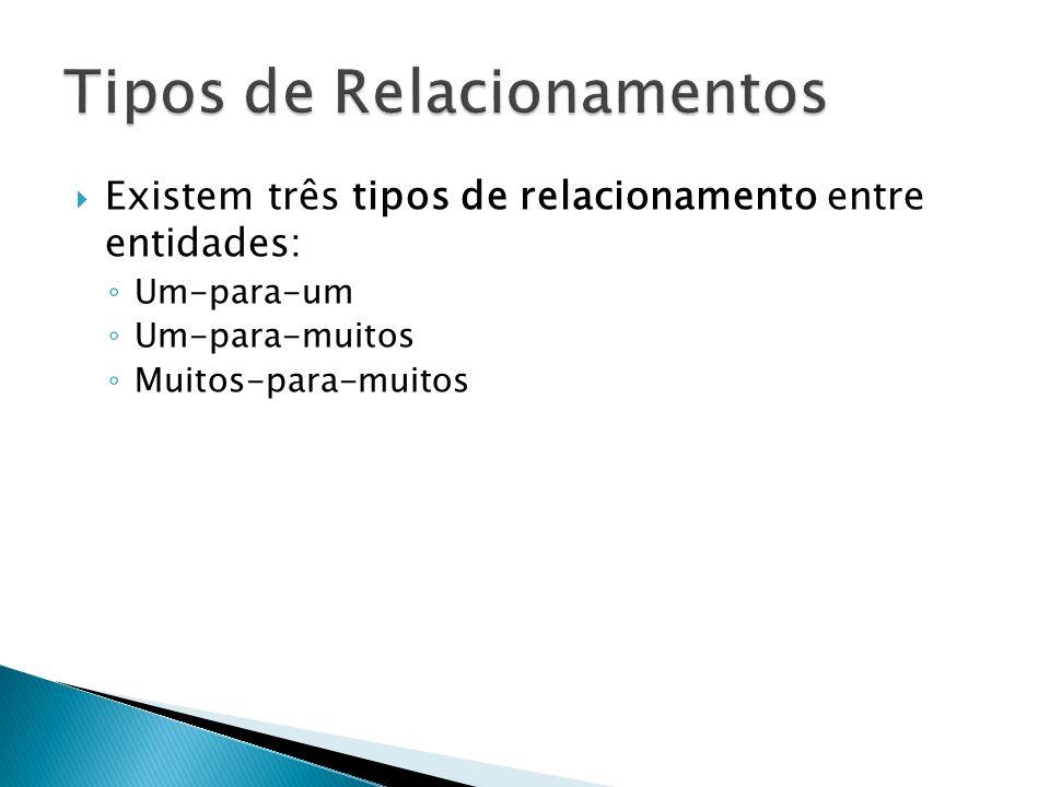Tipos de entidades economics pdf download for Tipos de mobiliario urbano pdf