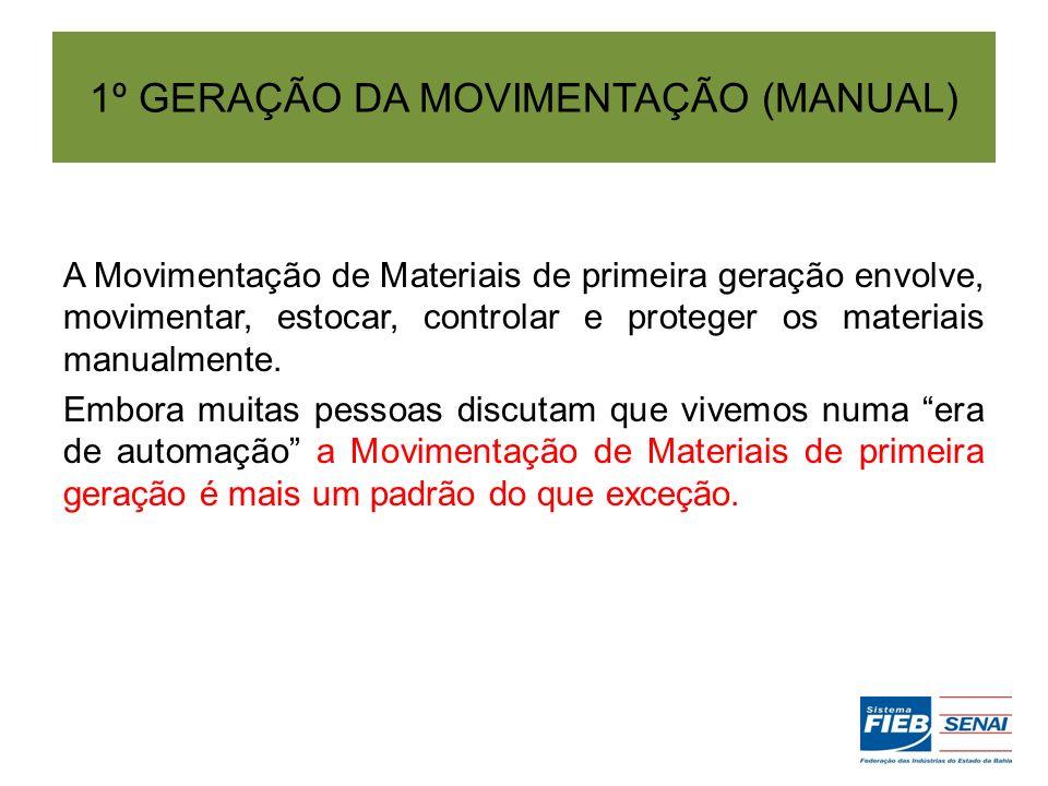 1º GERAÇÃO DA MOVIMENTAÇÃO (MANUAL)