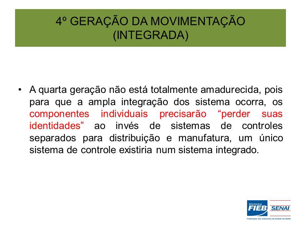 4º GERAÇÃO DA MOVIMENTAÇÃO (INTEGRADA)