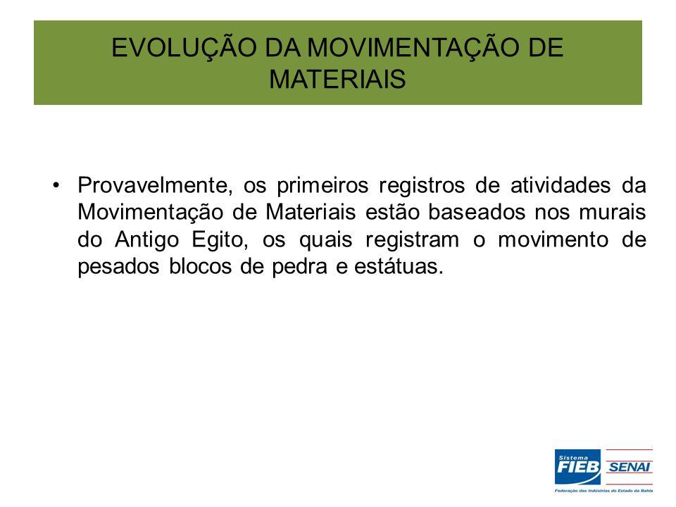 EVOLUÇÃO DA MOVIMENTAÇÃO DE MATERIAIS
