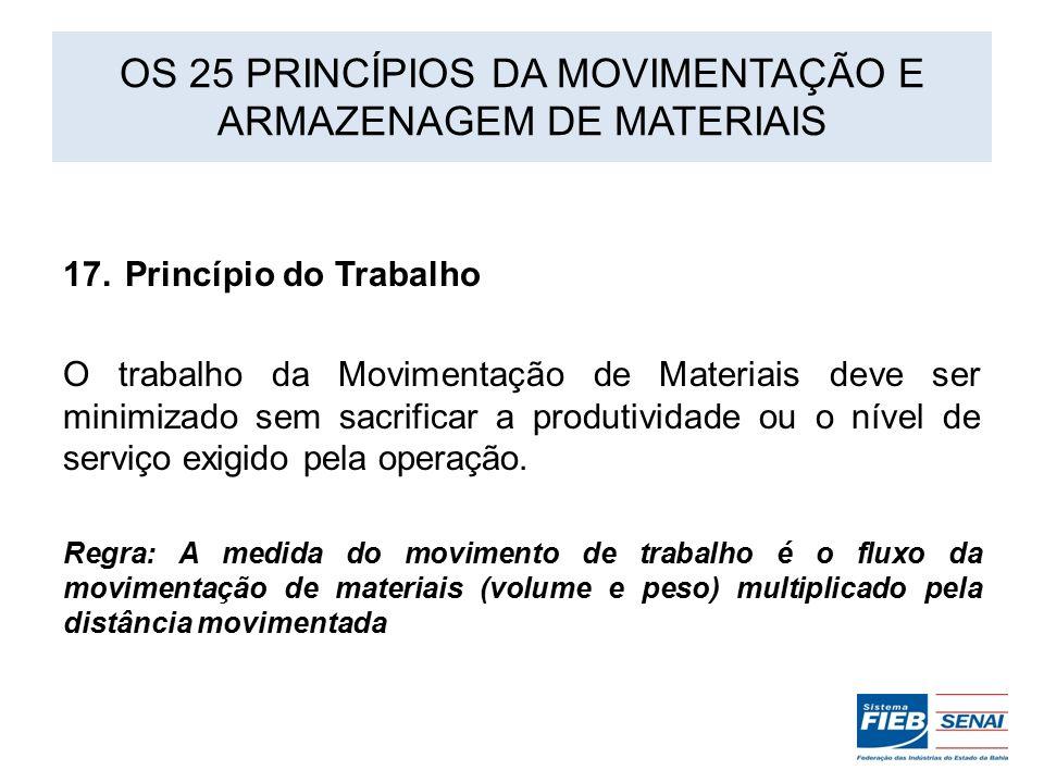 OS 25 PRINCÍPIOS DA MOVIMENTAÇÃO E ARMAZENAGEM DE MATERIAIS