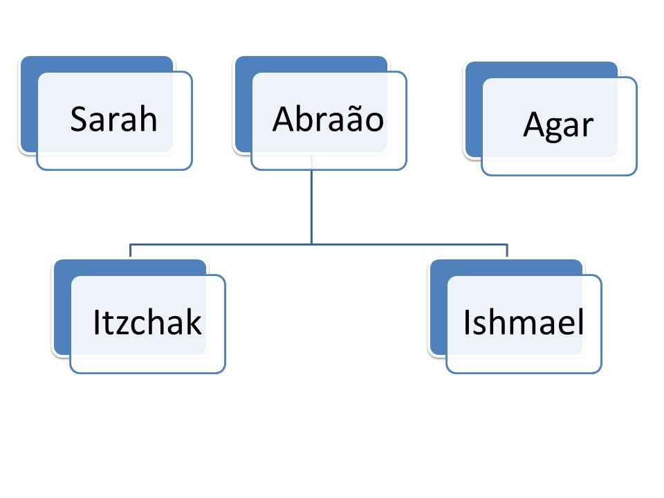 Abraão Itzchak Ishmael Agar Sarah