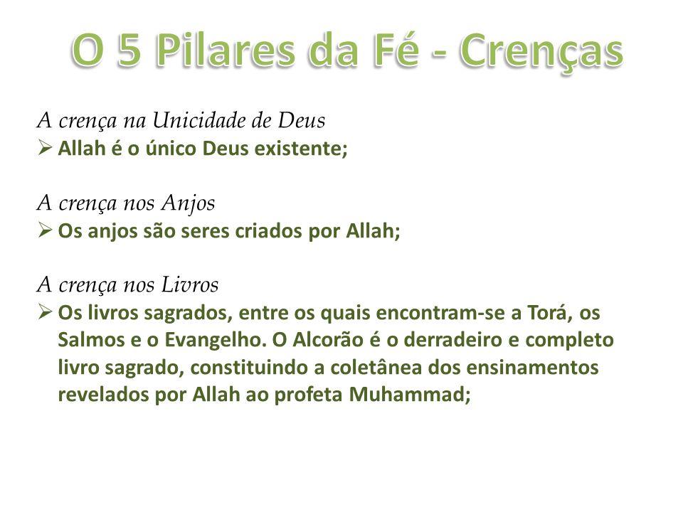 O 5 Pilares da Fé - Crenças