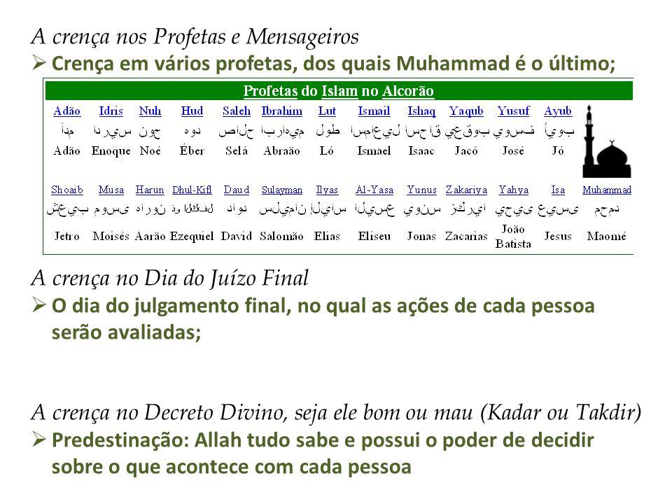 A crença nos Profetas e Mensageiros