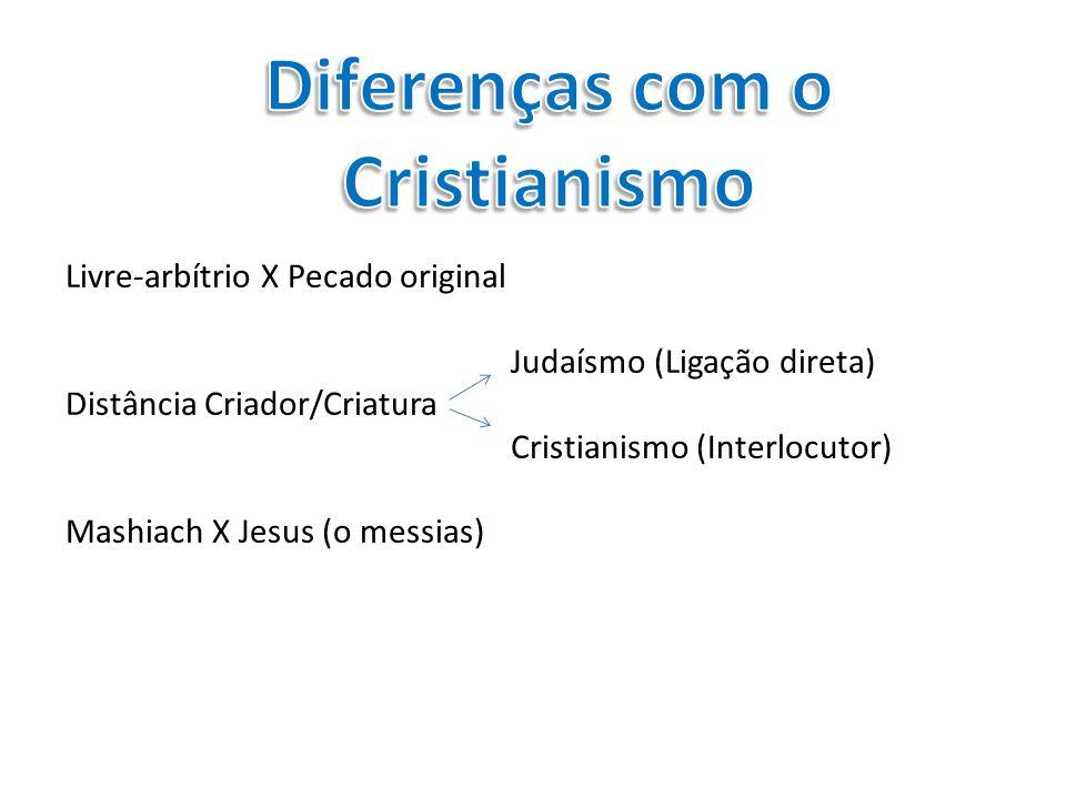 Diferenças com o Cristianismo