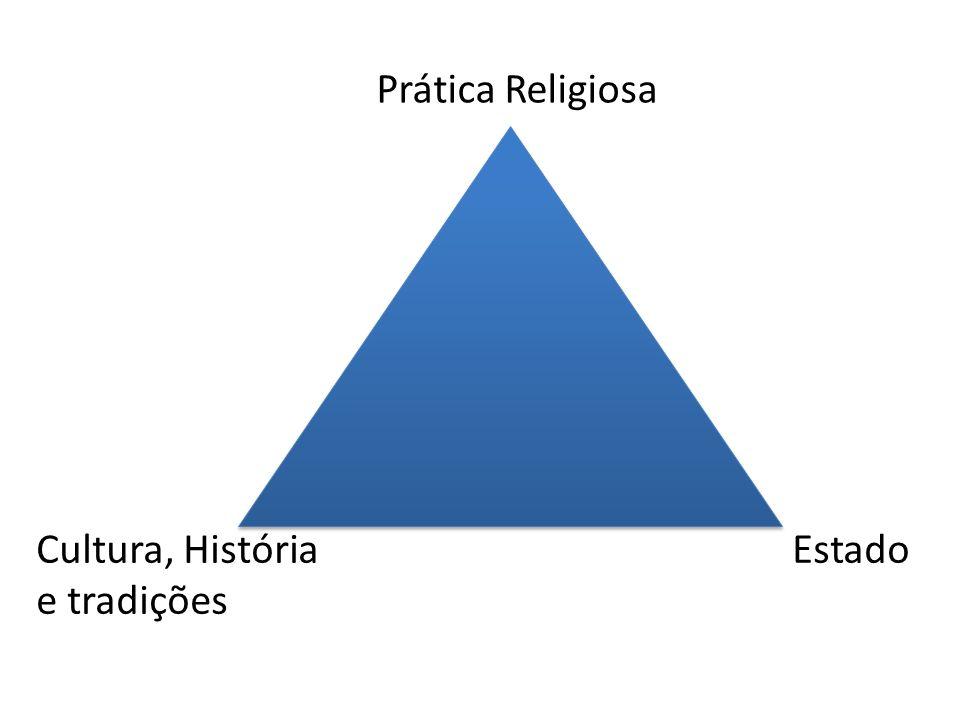 Prática Religiosa Cultura, História e tradições Estado