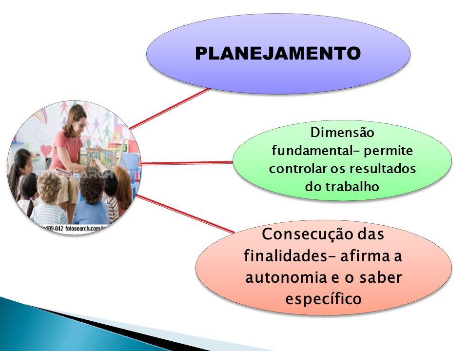PLANEJAMENTO Dimensão fundamental- permite controlar os resultados do trabalho.