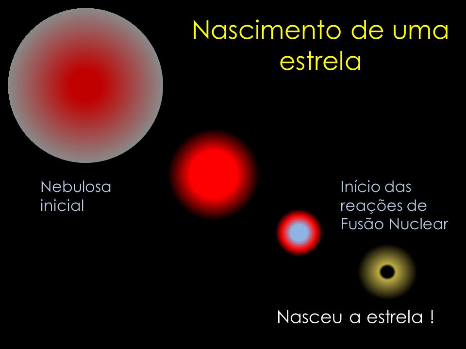 Fisica nuclear resumo