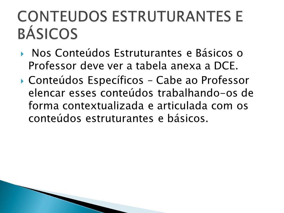 CONTEUDOS ESTRUTURANTES E BÁSICOS