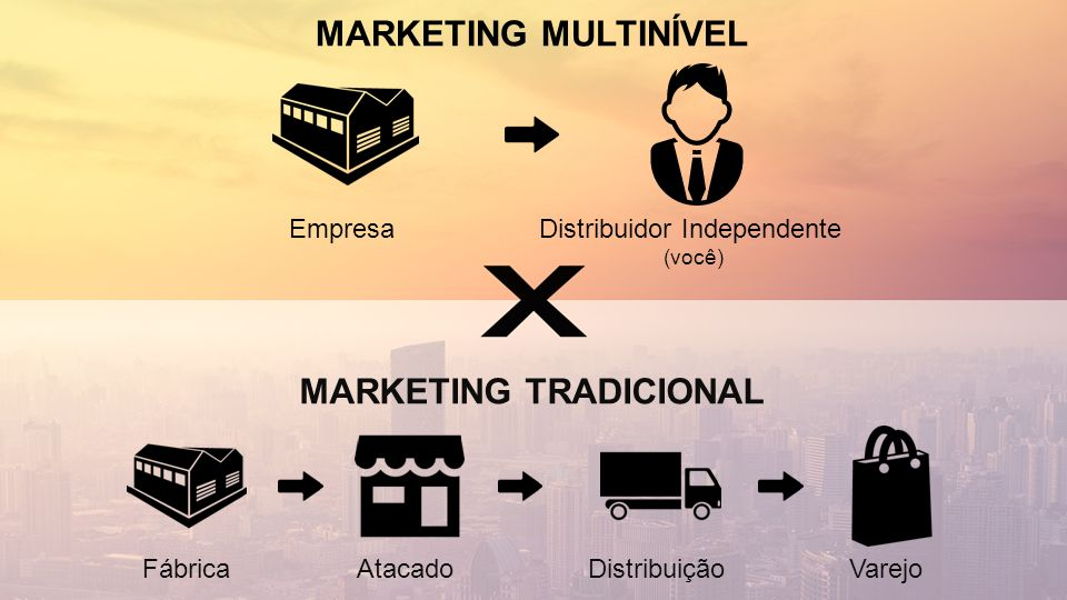MARKETING TRADICIONAL
