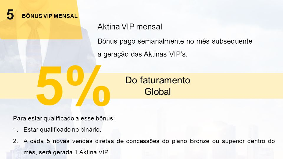 5% 5 Do faturamento Global Aktina VIP mensal