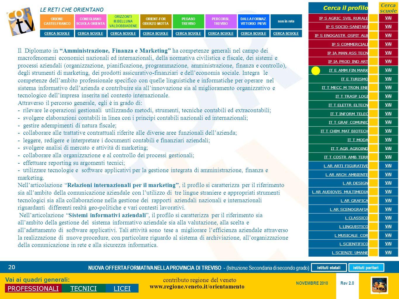 Il Diplomato in Amministrazione, Finanza e Marketing ha competenze generali nel campo dei macrofenomeni economici nazionali ed internazionali, della normativa civilistica e fiscale, dei sistemi e processi aziendali (organizzazione, pianificazione, programmazione, amministrazione, finanza e controllo), degli strumenti di marketing, dei prodotti assicurativo-finanziari e dell'economia sociale. Integra le competenze dell'ambito professionale specifico con quelle linguistiche e informatiche per operare nel sistema informativo dell'azienda e contribuire sia all'innovazione sia al miglioramento organizzativo e tecnologico dell'impresa inserita nel contesto internazionale.
