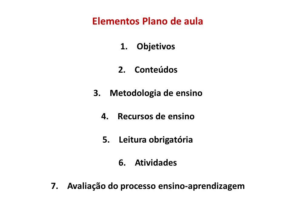 Elaboração de plano de aula ensino fundamental