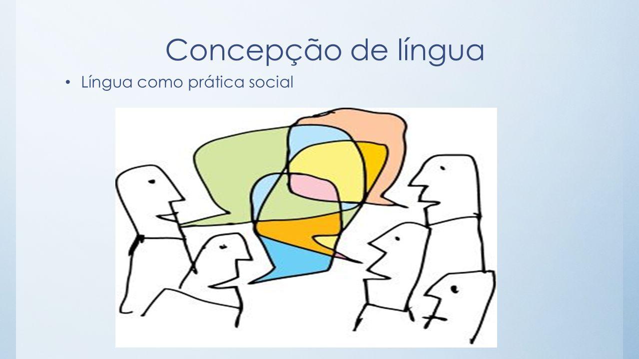 Concepção de língua Língua como prática social