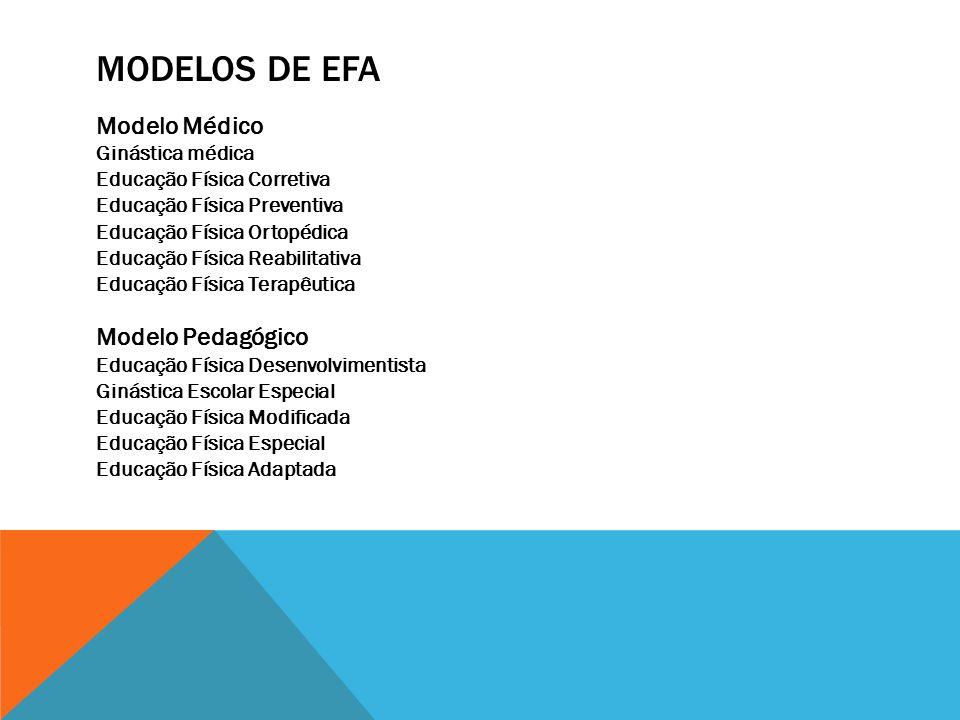 Modelos de EFA Modelo Médico Modelo Pedagógico Ginástica médica