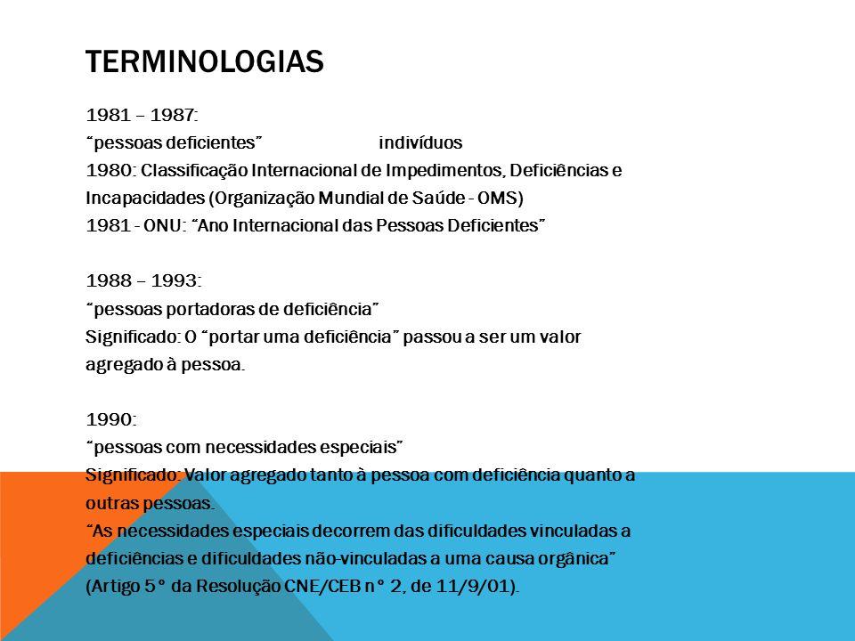 Terminologias 1981 – 1987: pessoas deficientes indivíduos