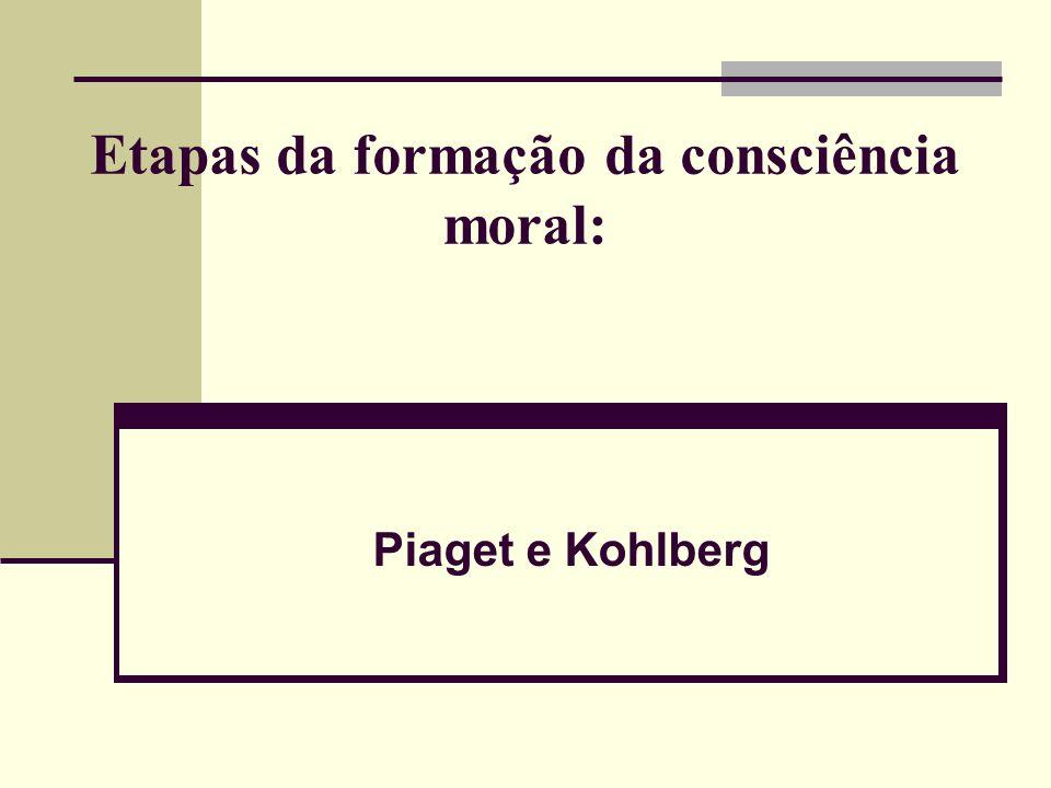 Etapas da formação da consciência moral: