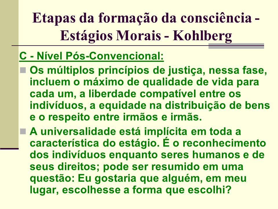 Etapas da formação da consciência - Estágios Morais - Kohlberg