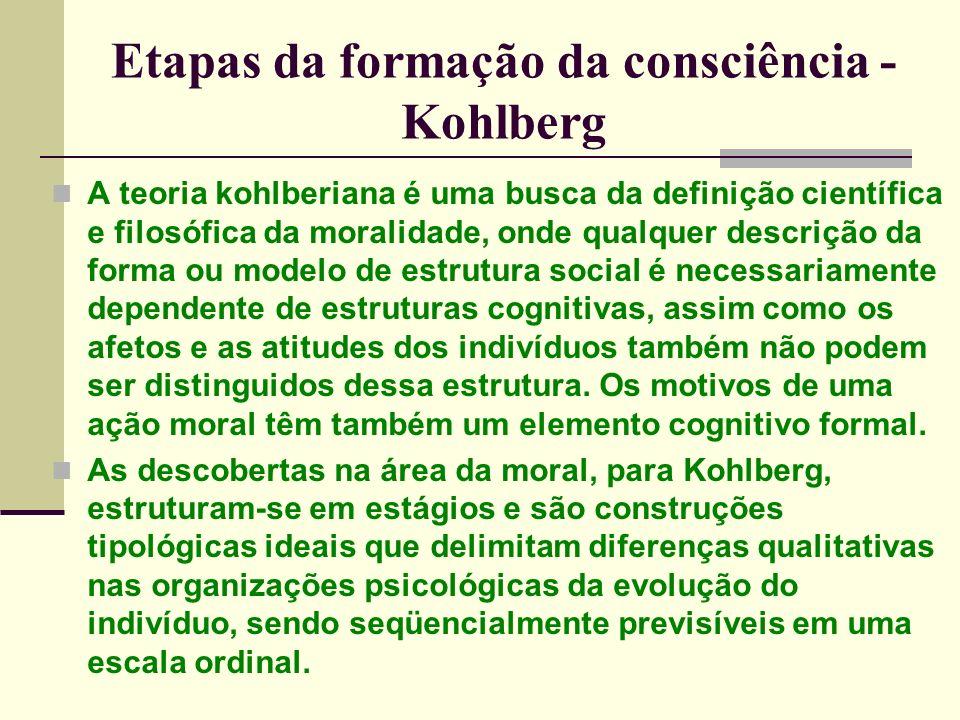 Etapas da formação da consciência - Kohlberg