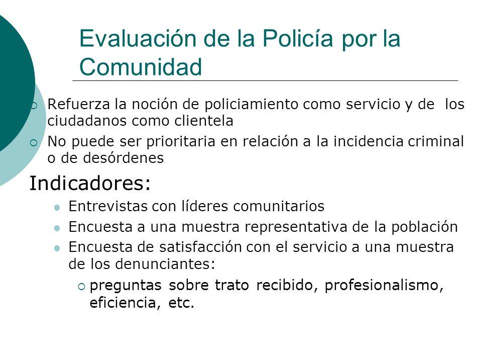 Evaluación de la Policía por la Comunidad
