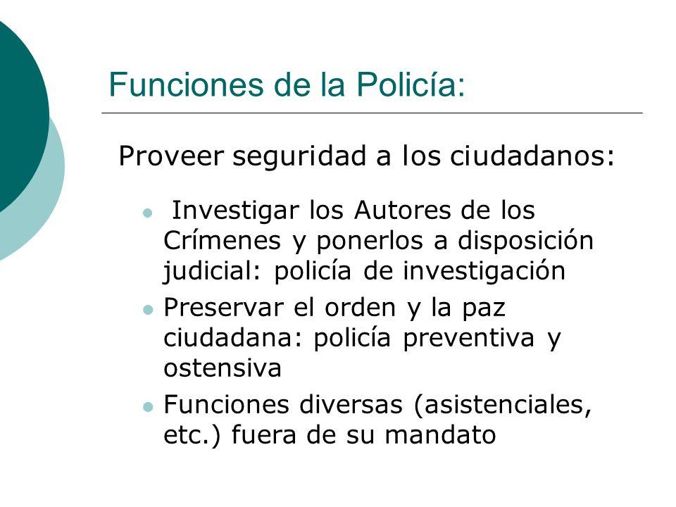 Funciones de la Policía: