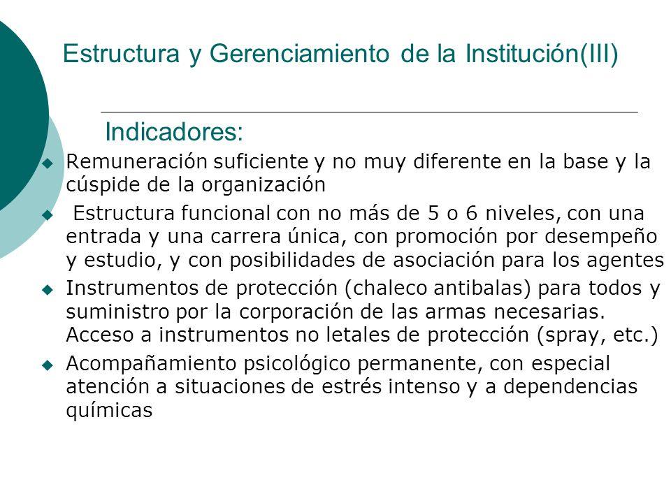 Estructura y Gerenciamiento de la Institución(III)