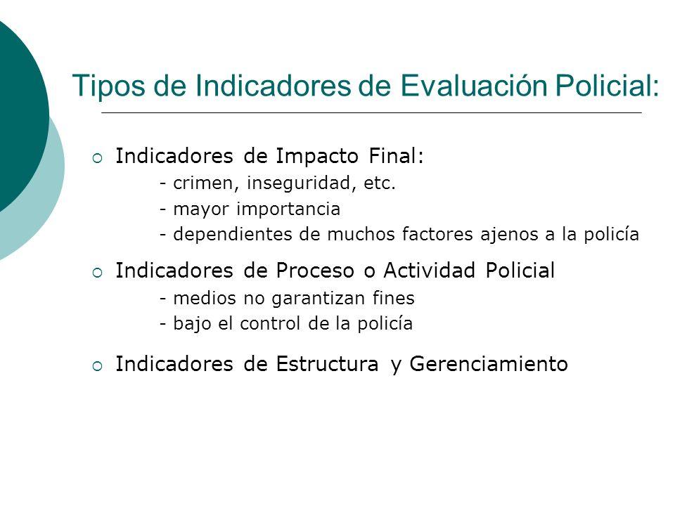Tipos de Indicadores de Evaluación Policial: