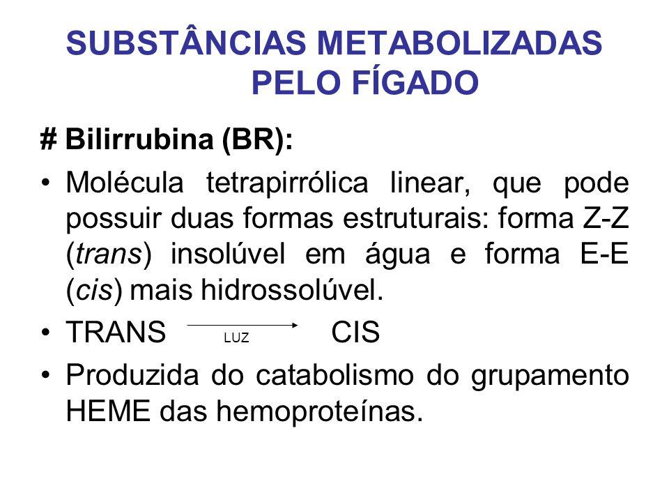 SUBSTÂNCIAS METABOLIZADAS PELO FÍGADO