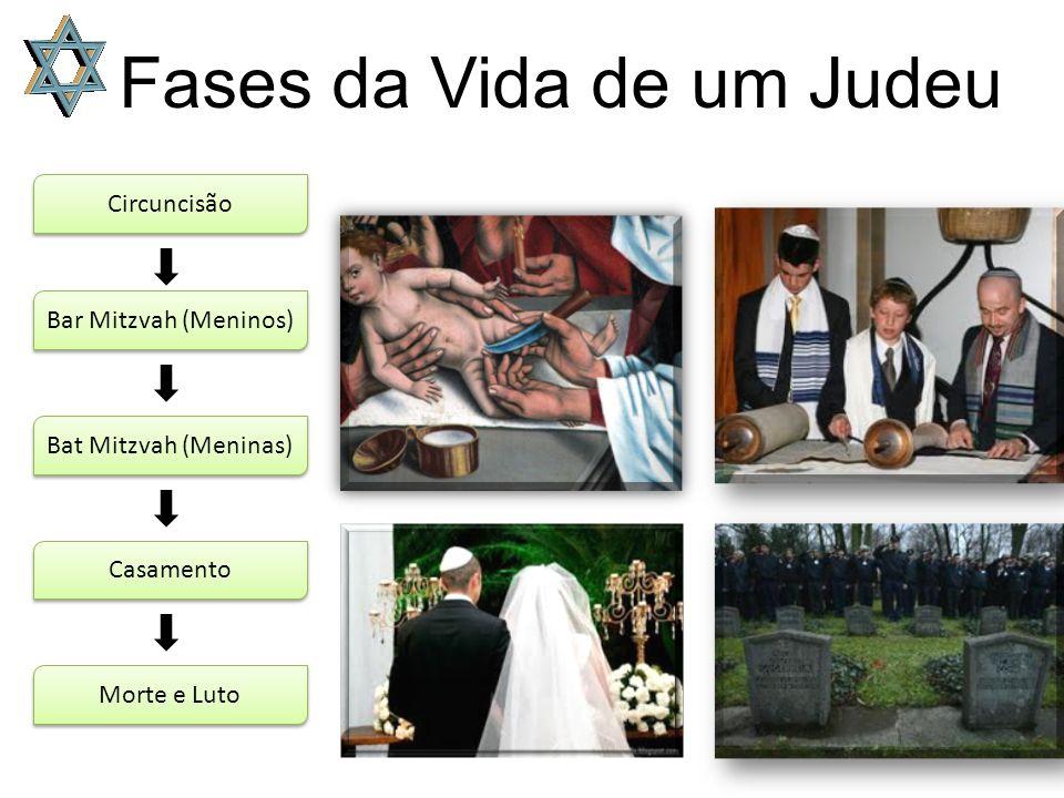 Fases da Vida de um Judeu