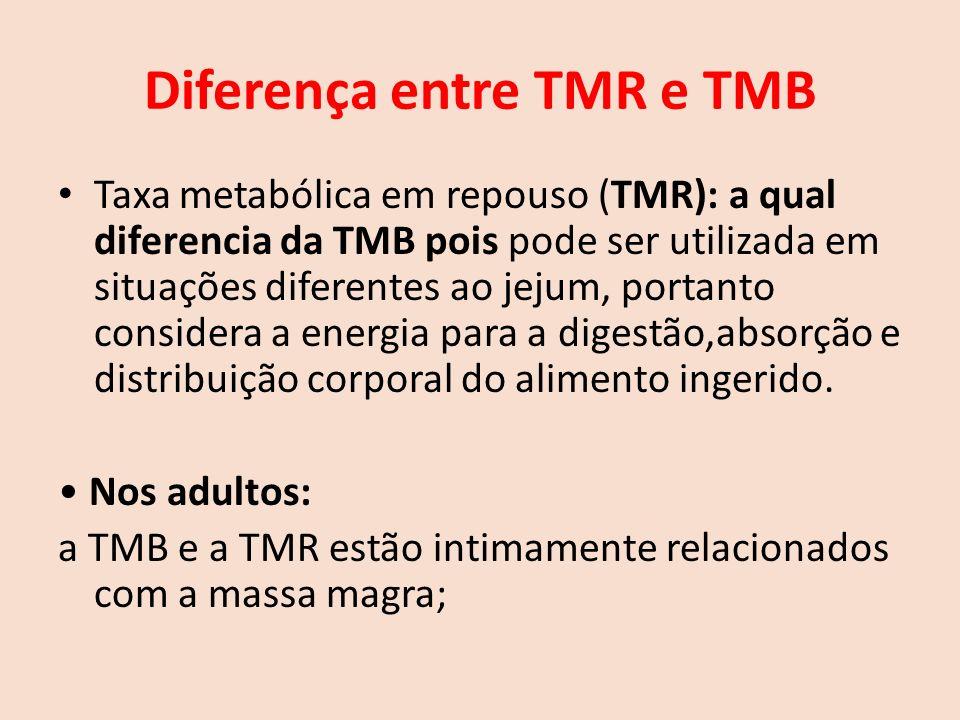 Diferença entre TMR e TMB