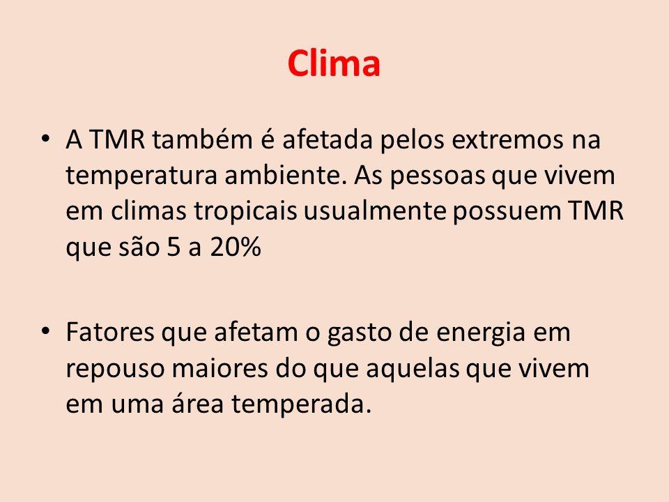 Clima A TMR também é afetada pelos extremos na temperatura ambiente. As pessoas que vivem em climas tropicais usualmente possuem TMR que são 5 a 20%