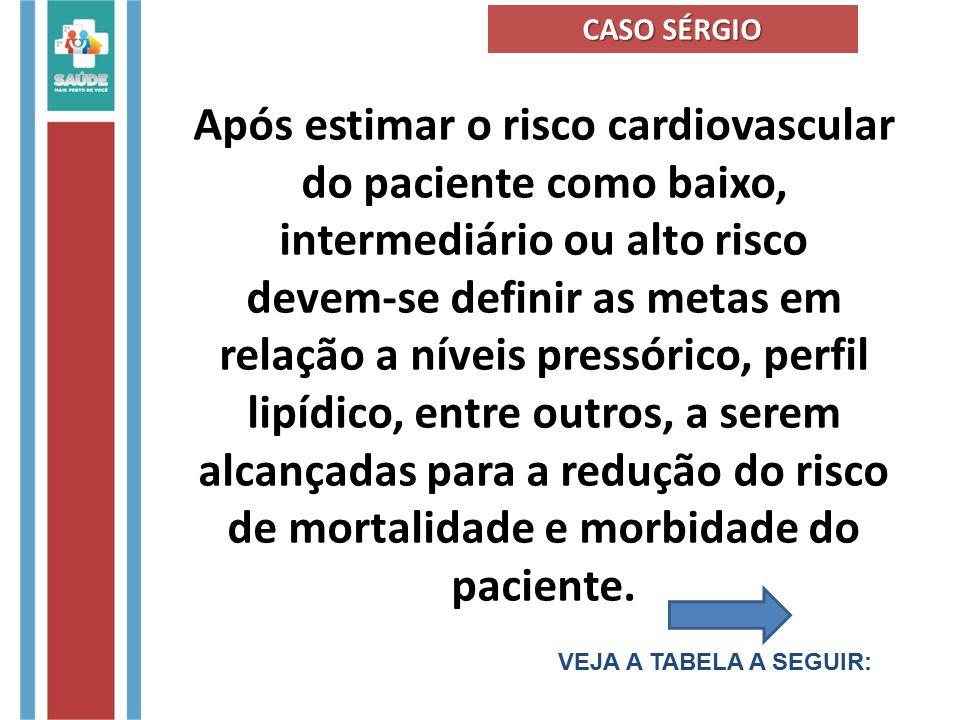 CASO SÉRGIO Após estimar o risco cardiovascular do paciente como baixo, intermediário ou alto risco.