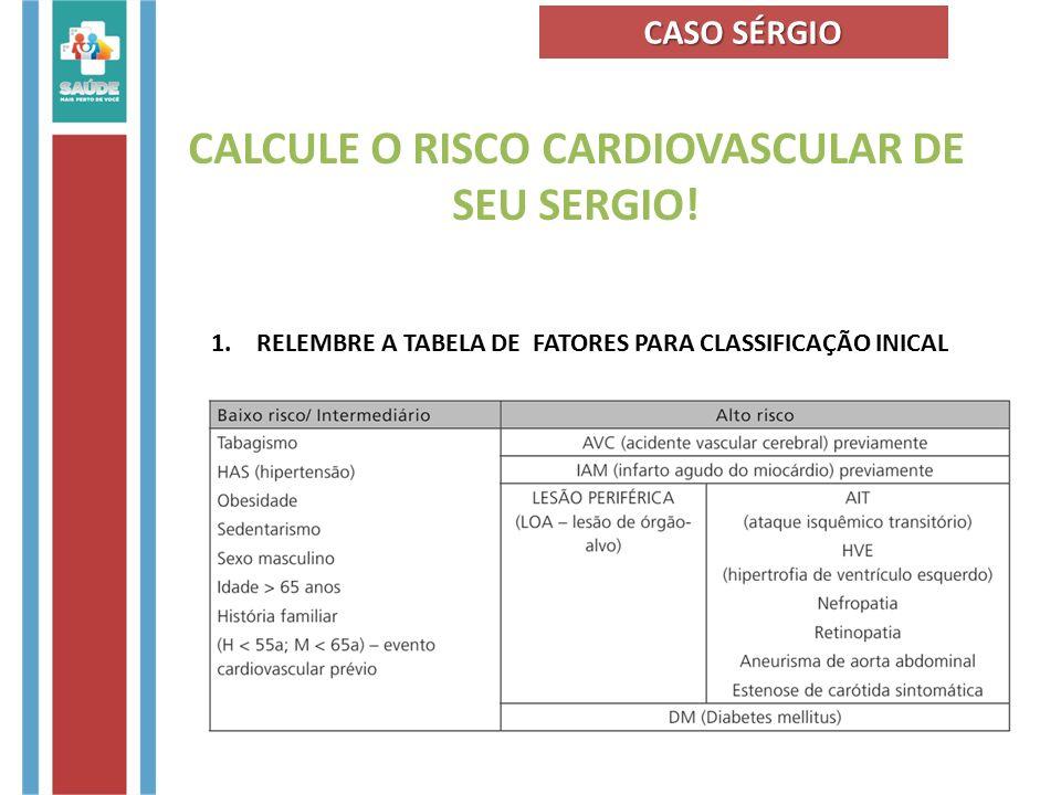 CALCULE O RISCO CARDIOVASCULAR DE SEU SERGIO!