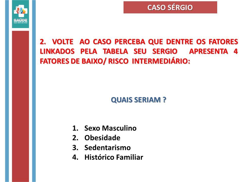 CASO SÉRGIO 2. VOLTE AO CASO PERCEBA QUE DENTRE OS FATORES LINKADOS PELA TABELA SEU SERGIO APRESENTA 4 FATORES DE BAIXO/ RISCO INTERMEDIÁRIO:
