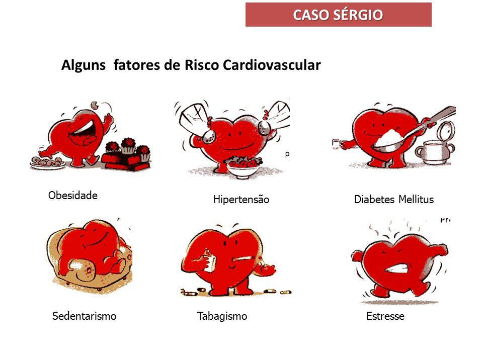 Alguns fatores de Risco Cardiovascular