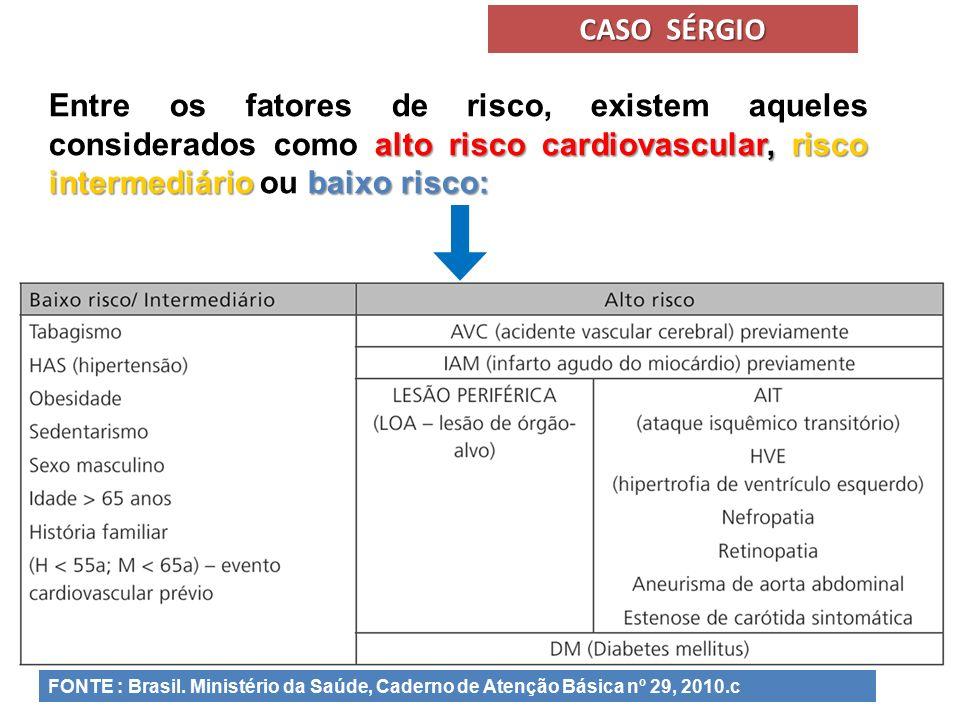 CASO SÉRGIO Entre os fatores de risco, existem aqueles considerados como alto risco cardiovascular, risco intermediário ou baixo risco: