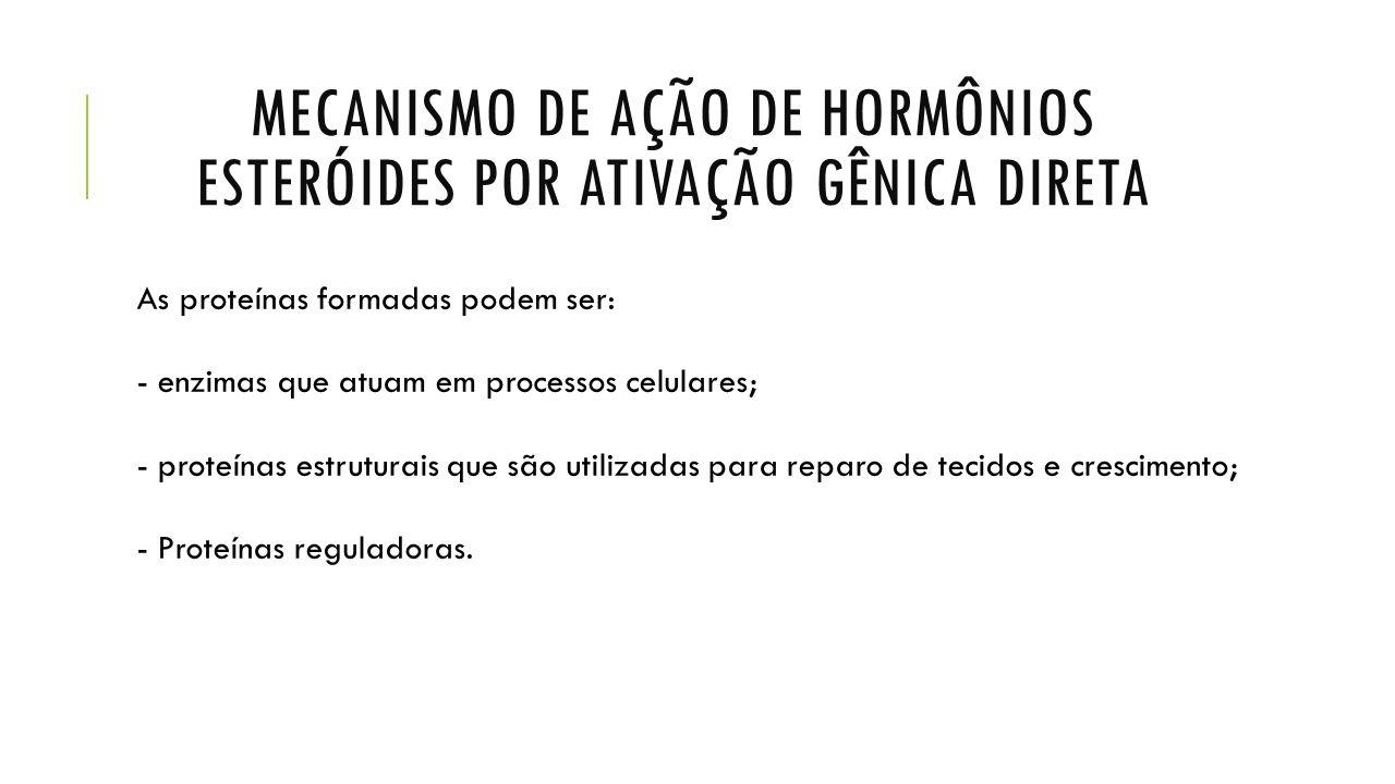 MECANISMO DE AÇÃO DE HORMÔNIOS ESTERÓIDES POR ATIVAÇÃO GÊNICA DIRETA