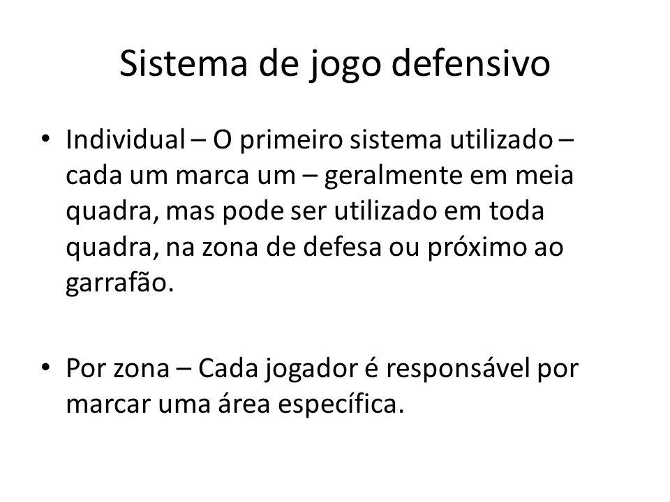 Sistema de jogo defensivo
