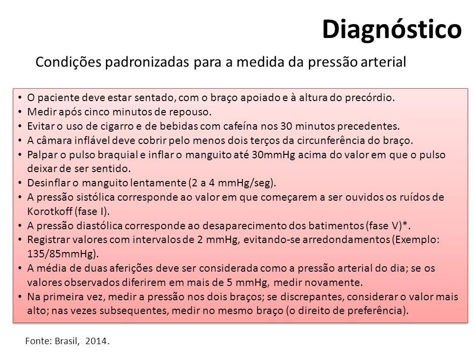 Diagnóstico Condições padronizadas para a medida da pressão arterial