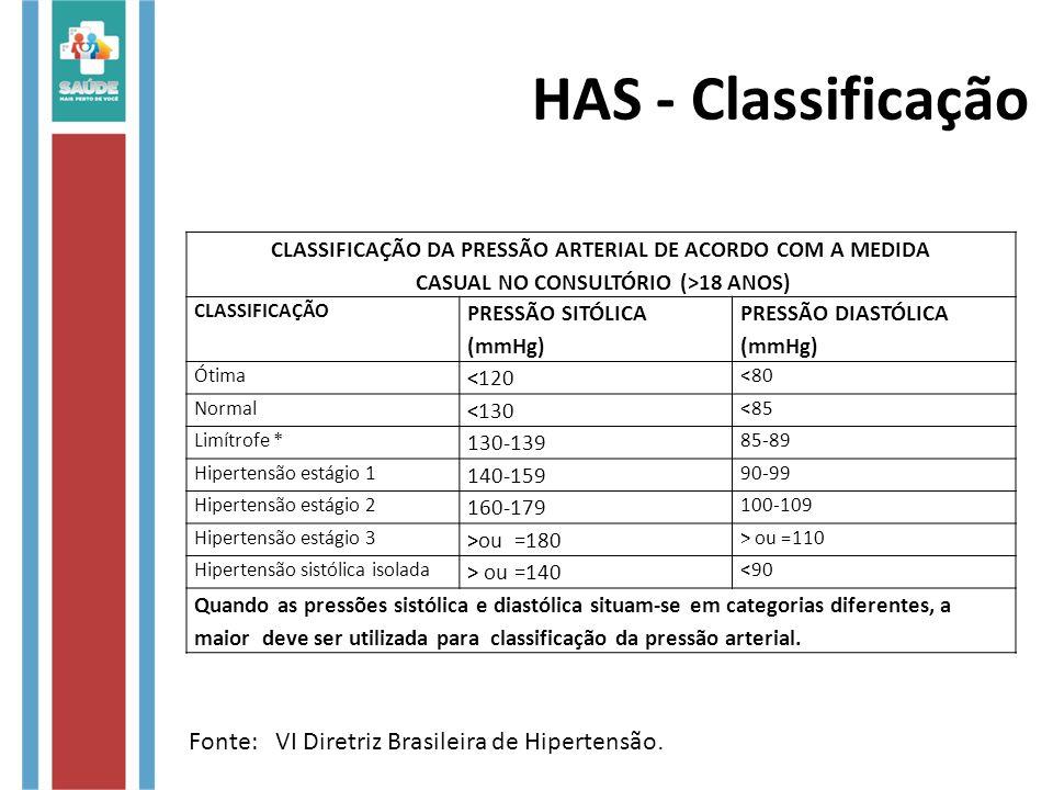 CASUAL NO CONSULTÓRIO (>18 ANOS)